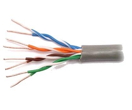 купить кабель шввп 3х1.5 цена